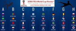 Lịch thi đấu chính thức World Cup 2018 theo giờ Việt Nam